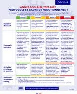 MAJ infographie protocole sanitaire septembre 2021.jpg